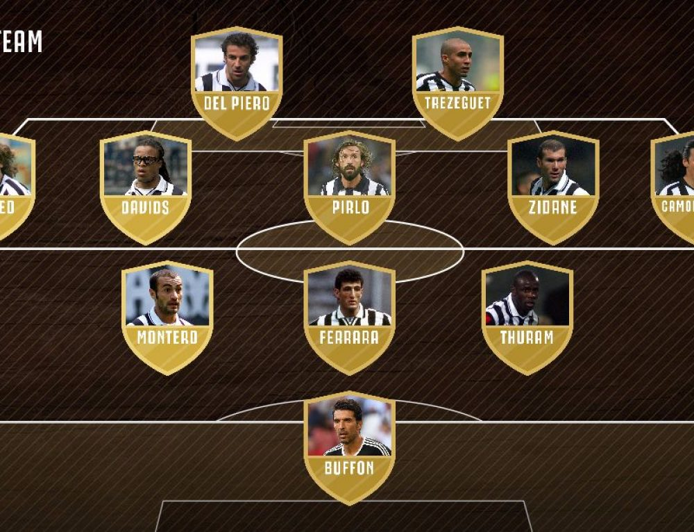 MY #JUVE120 TEAM